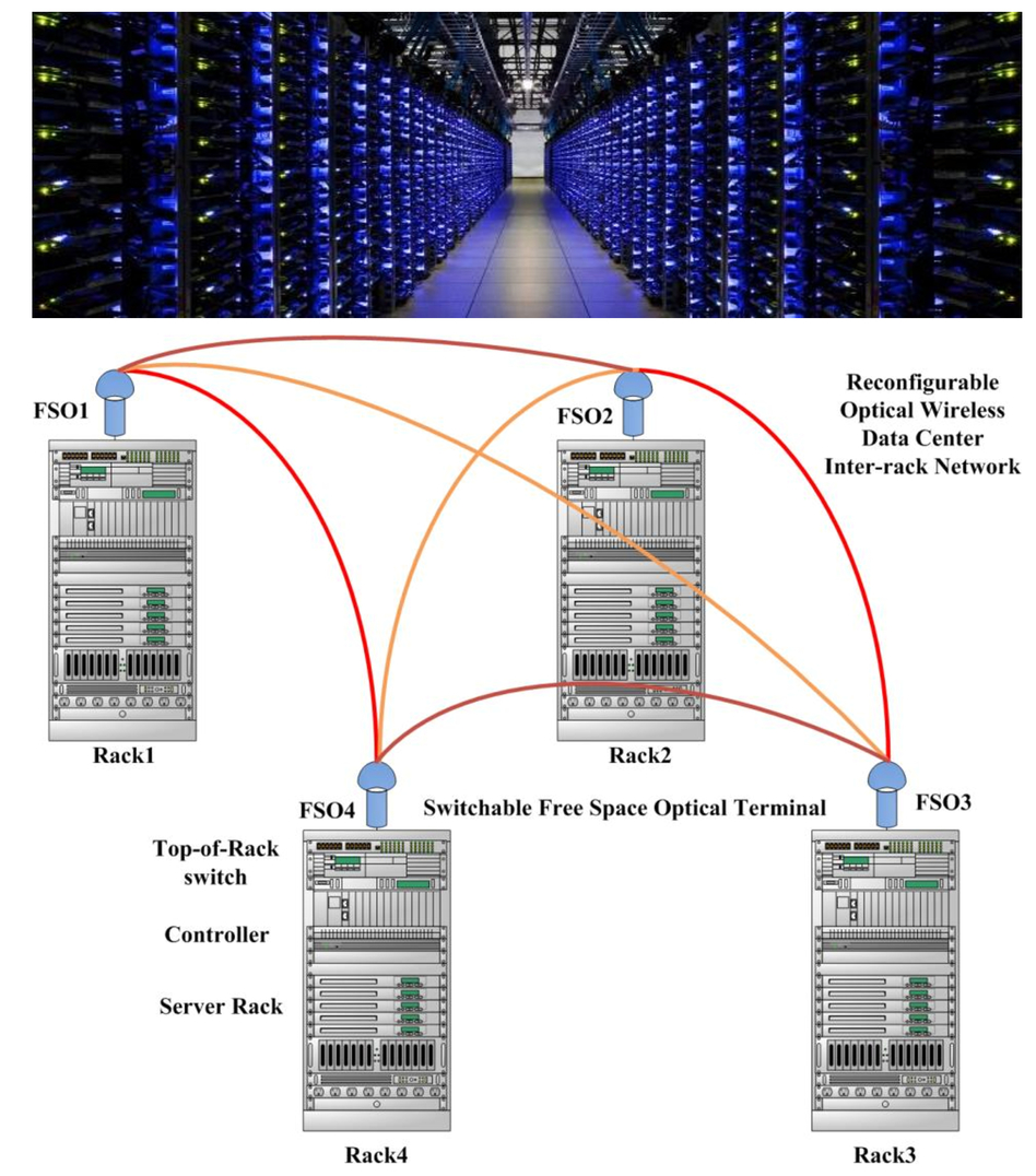 Reconfigurable Free Space Optical Data Center Network Using Gimbal Wireless Architecture Diagram 00078 Psisdg10524 1052403 Page 2 1