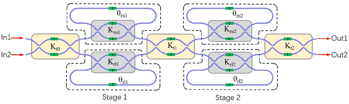 Programmable universal microwave-photonic filter based on
