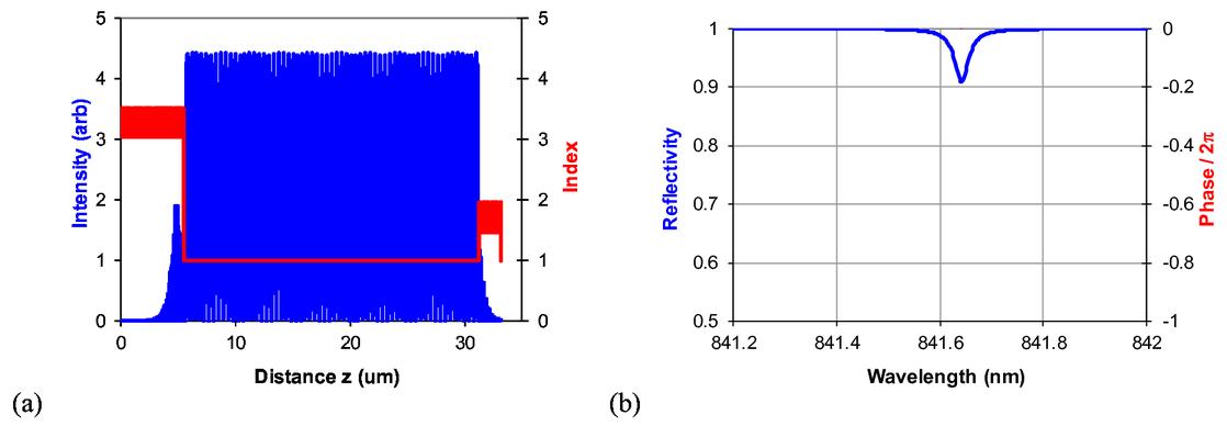 60 ° 880 nm DIP-2 5 X Photodiode 2 nA