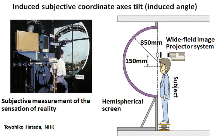 8K super high-vision technology and its medical application
