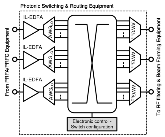 Application of photonics in next generation