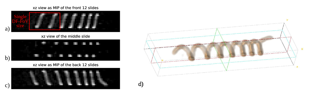 Enlarging the field of view in magnetic particle imaging