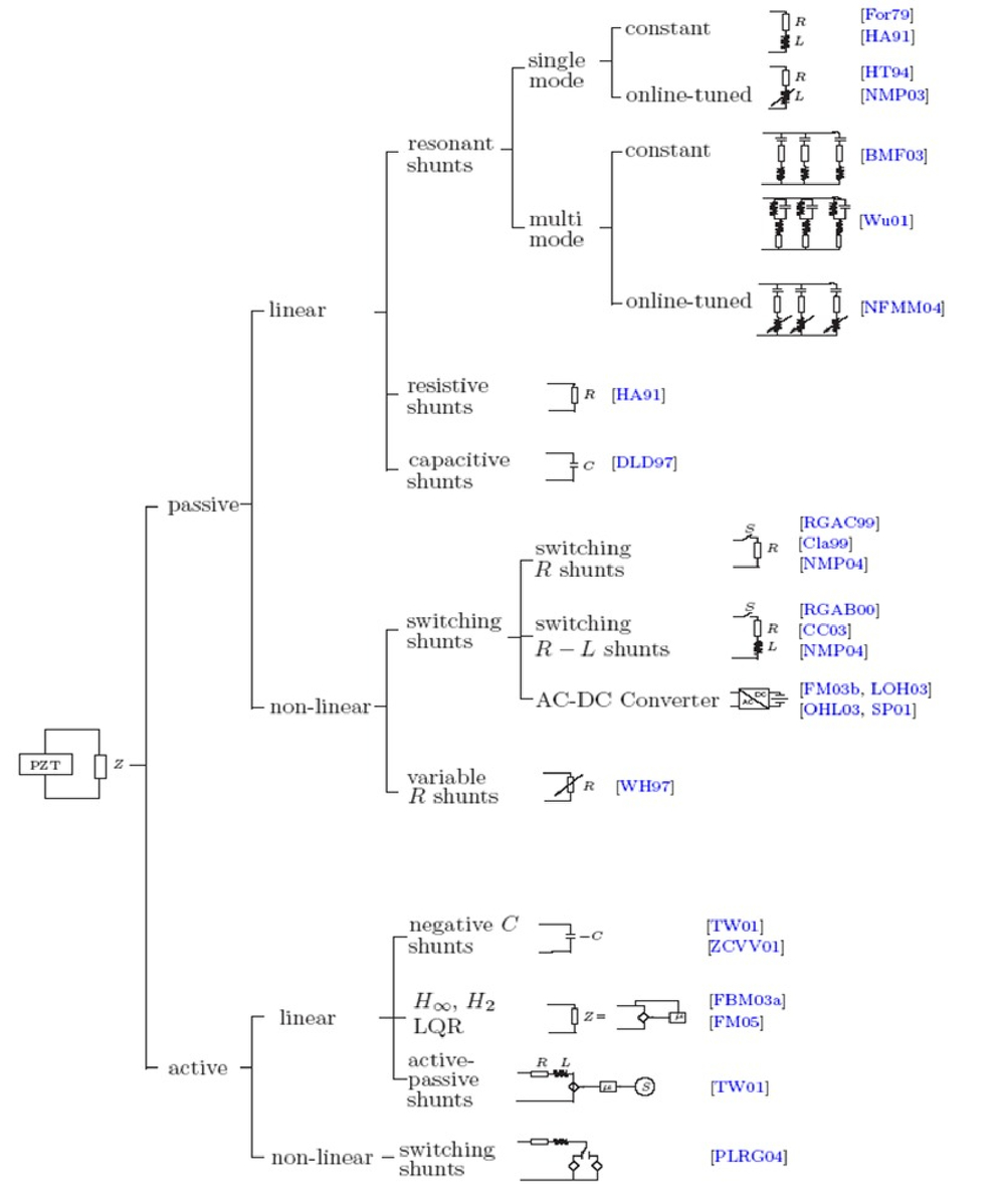 A Modified Shunted Switch Architecture Sssa For Active Vibration 4 Way Multisim 00013 Psisdg10595 1059508 Page 2 1