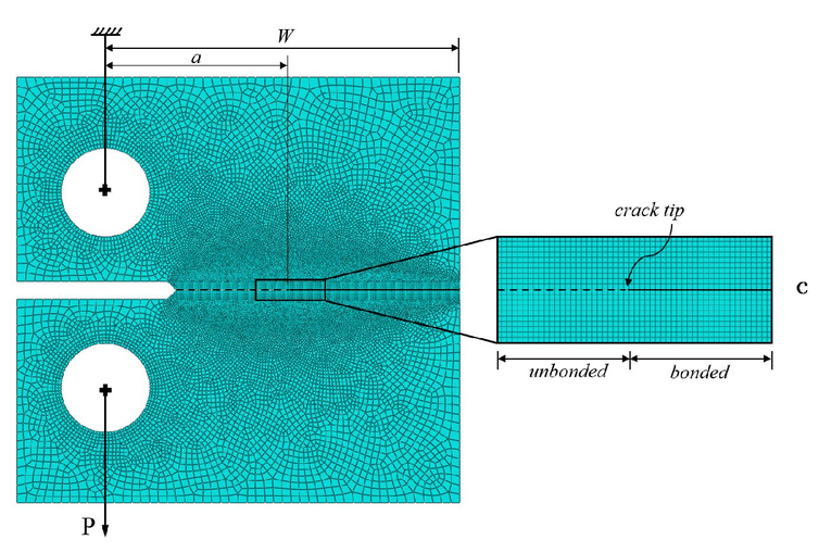 Experimental and numerical investigation of the stable crack