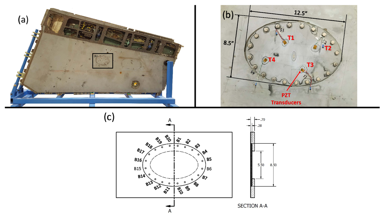 Structural health monitoring of a composite F/A-18 wing