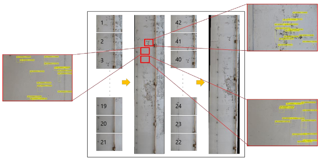 Diagnosis of crack damage on structures based on image