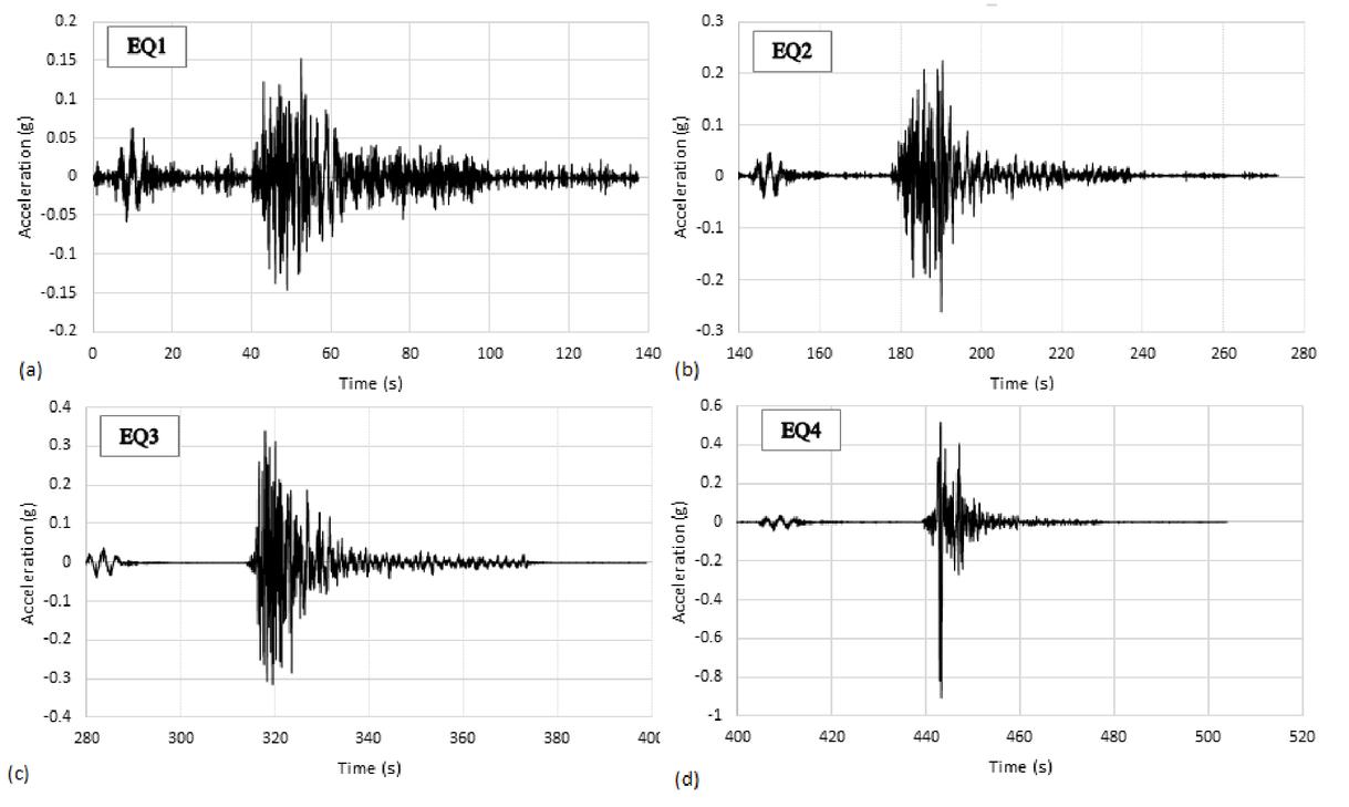 System identification and vibration-based damage detection