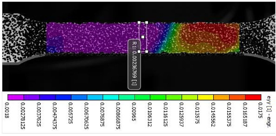 Integrating 3D scanning within a simulation framework for