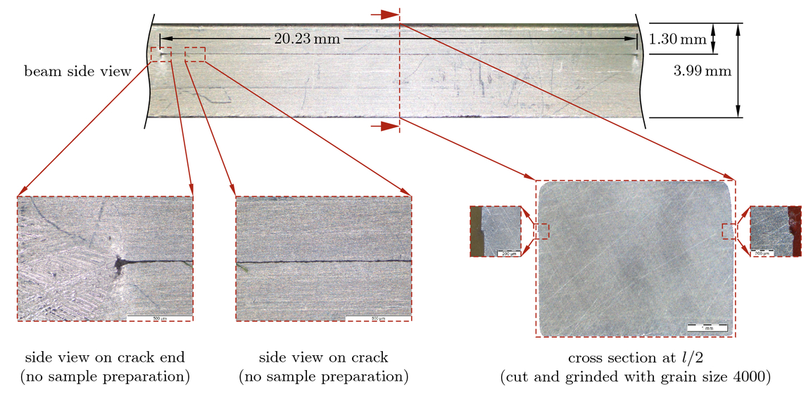 Manufacturing of artificial sub-surface cracks to investigate non