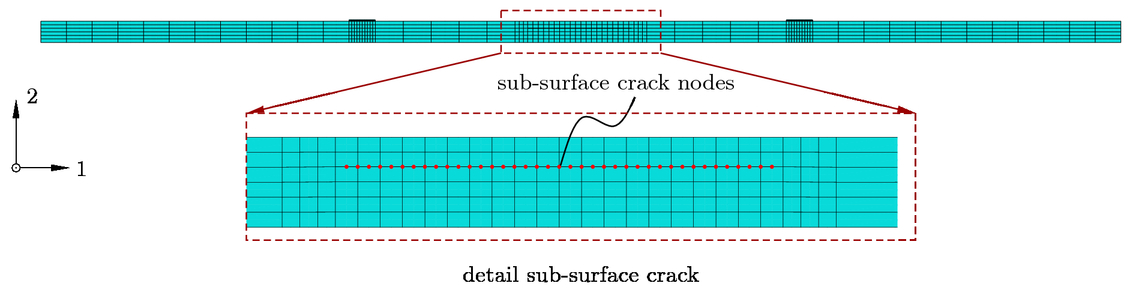 Manufacturing of artificial sub-surface cracks to