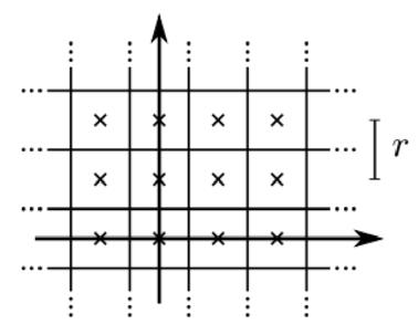 Research of cartographer laser SLAM algorithm