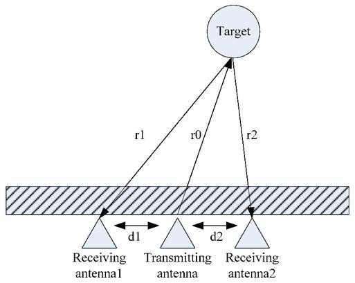 Multiple targets detection method in detection of UWB