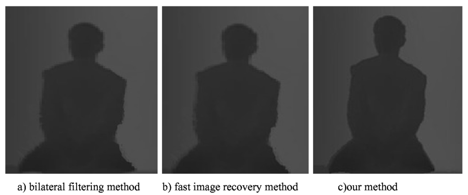A depth enhancement strategy for kinect depth image