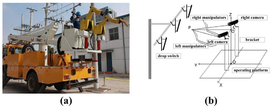 Image registration algorithm for high-voltage electric power