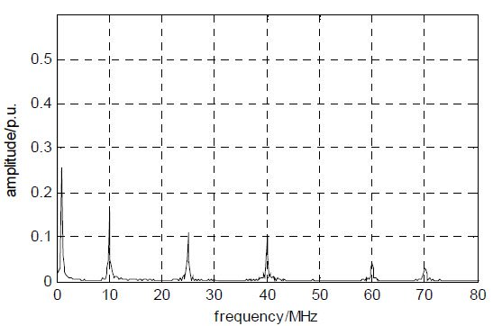Study on time-frequency analysis method of very fast transient
