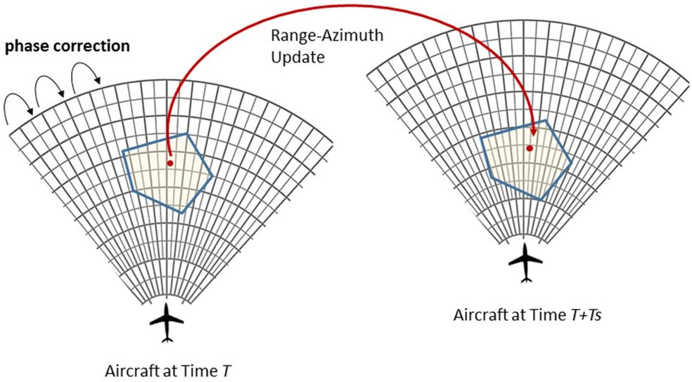 Data quality analysis and enhancement of an airborne weather