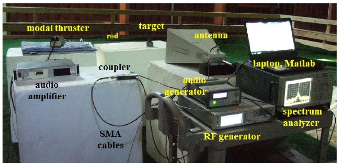 Detection of radio-frequency electronics by acoustic modulation of