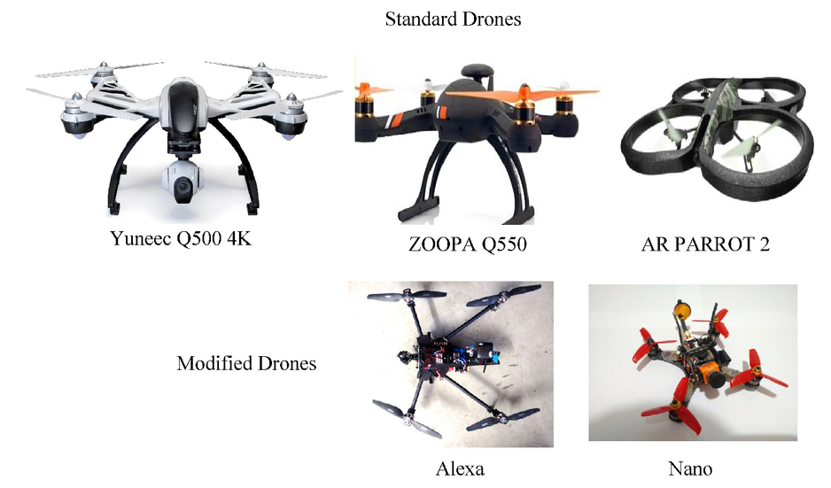 Identifying drone-related security risks by a laser