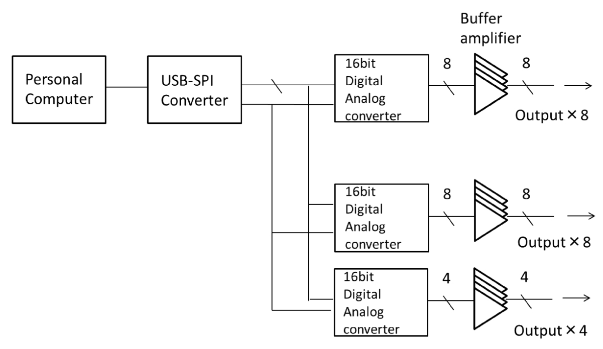 An Optical Scanner Based On Beam Switching Method Fabricated Usb To Spi Converter 00013 Psisdg10636 1063606 Page 4 1
