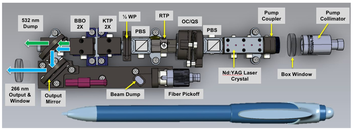 A mission-enabling UV laser for mass spectrometry (UVMS) with