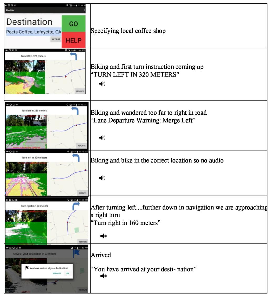 blindBike: an assistive bike navigation system for low