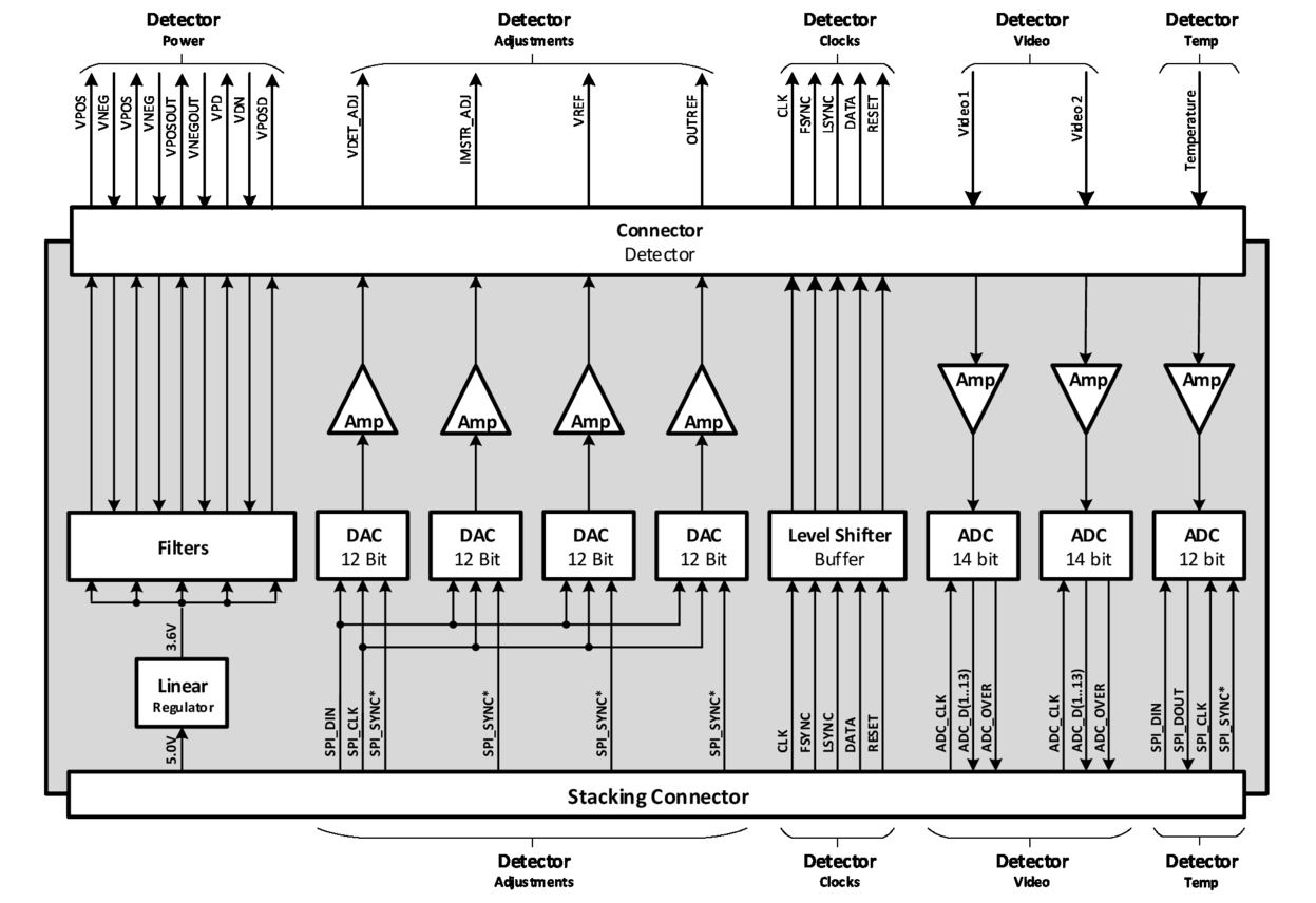 Compact Midwave Imaging System Cmis For Weather Satellite Applications Variable Resistor Circuit Diagram Physicslab January 2007 Part 1 00013 Psisdg10641 1064103 Page 9