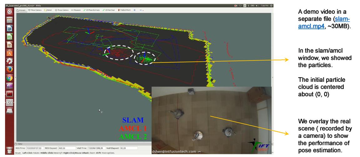 A robotic orbital emulator with lidar-based SLAM and AMCL