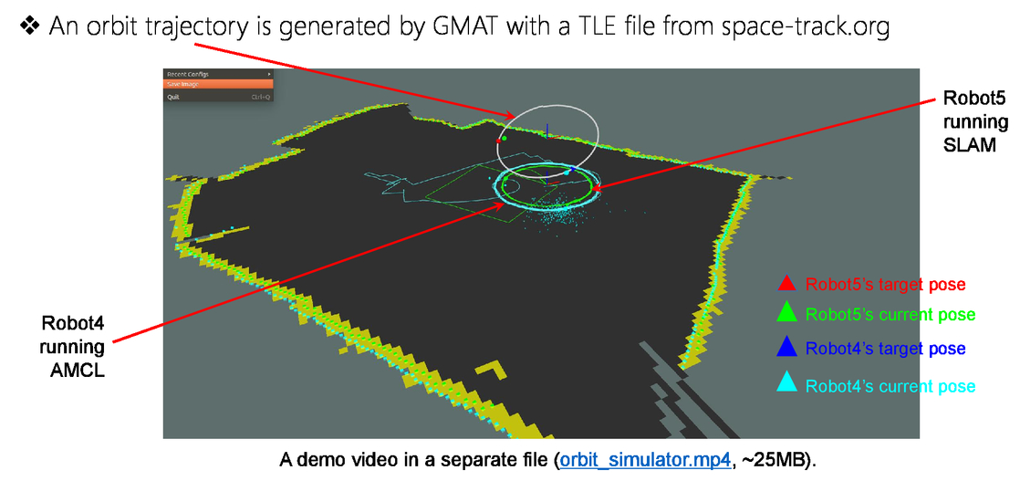 A robotic orbital emulator with lidar-based SLAM and AMCL for
