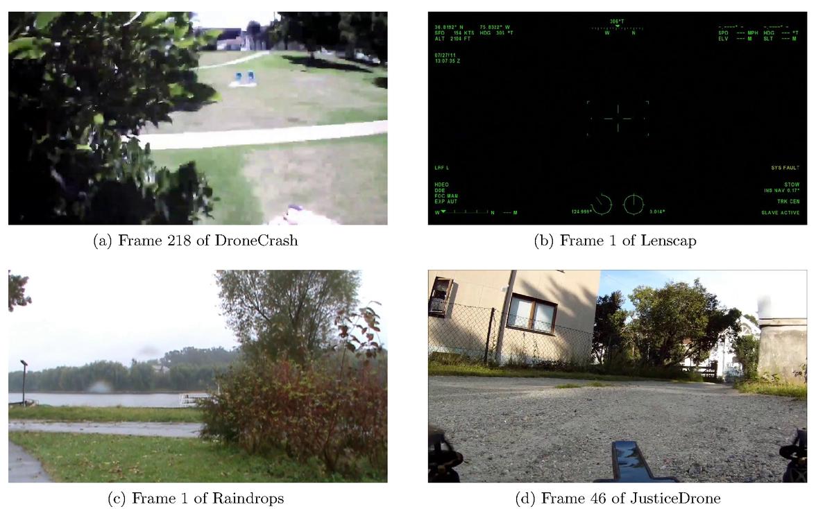 Lens Distortions Fog Ii Download