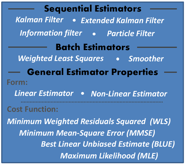 Geolocation system estimators: processes for their quality