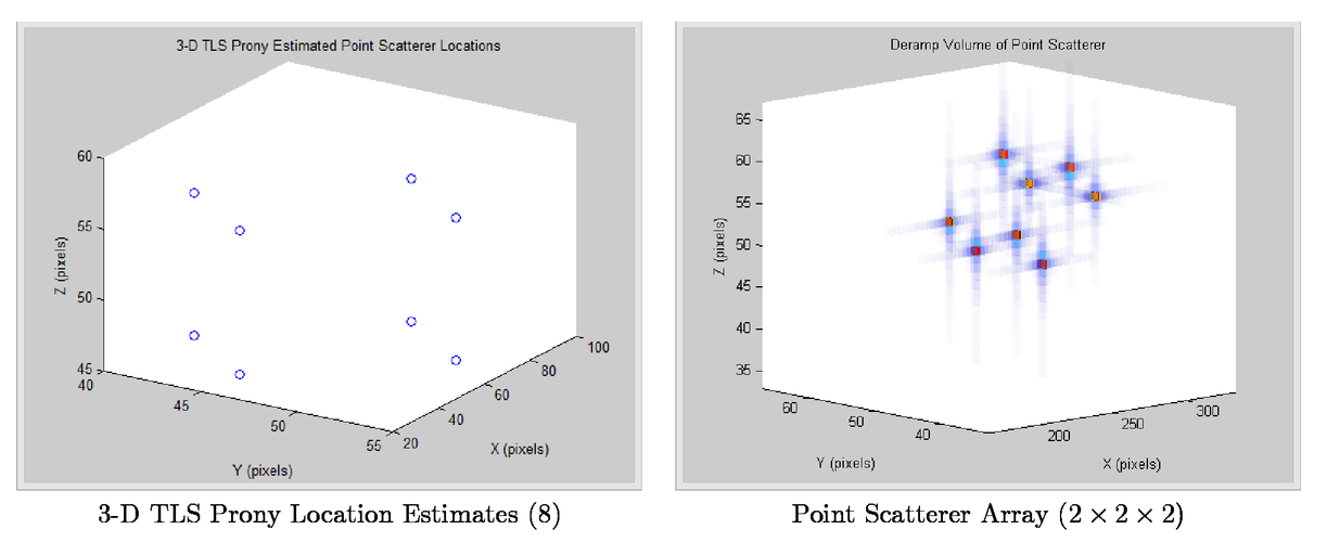 Three-dimensional total least square Prony method for 3D