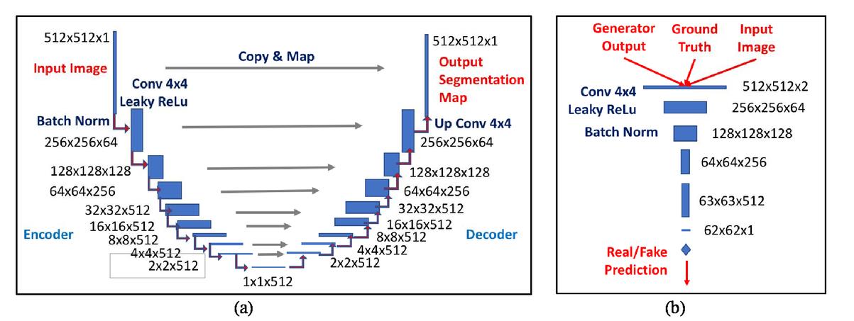 Deep neural network for precision multi-band infrared image segmentation