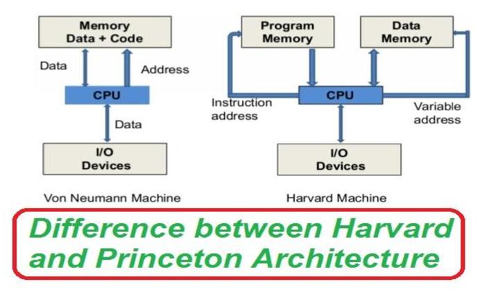 Cyber defense through hardware security