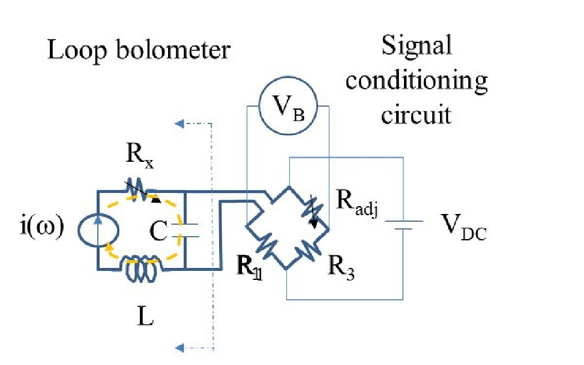 Uncooled resistive metal foil bolometers for imaging with
