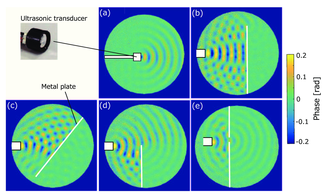 Seeing the sound we hear: optical technologies for visualizing sound