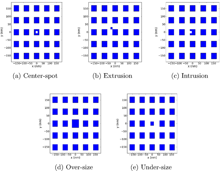 Application of deep learning algorithms for Lithographic