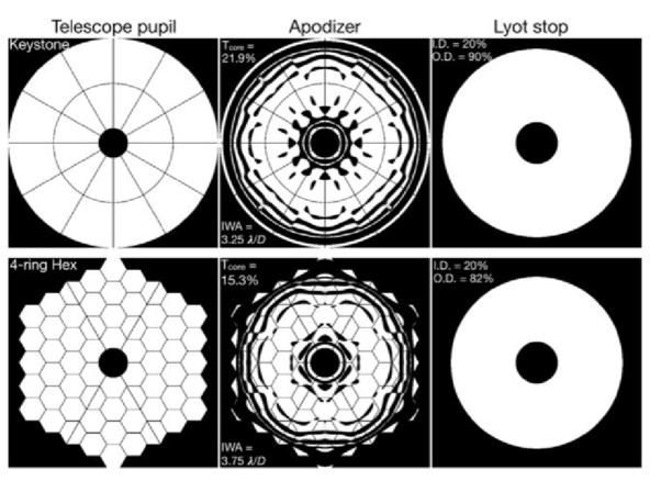 Apodized pupil Lyot coronagraphs designs for future segmented space