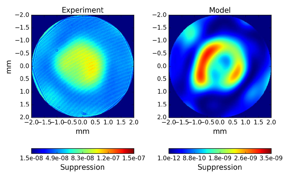 Modeling non-scalar diffraction in the Princeton starshade