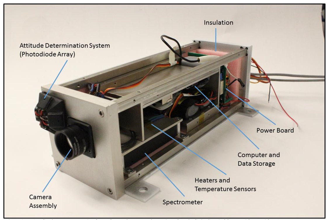 Instrument prototypes of miniature near-UV imaging spectro