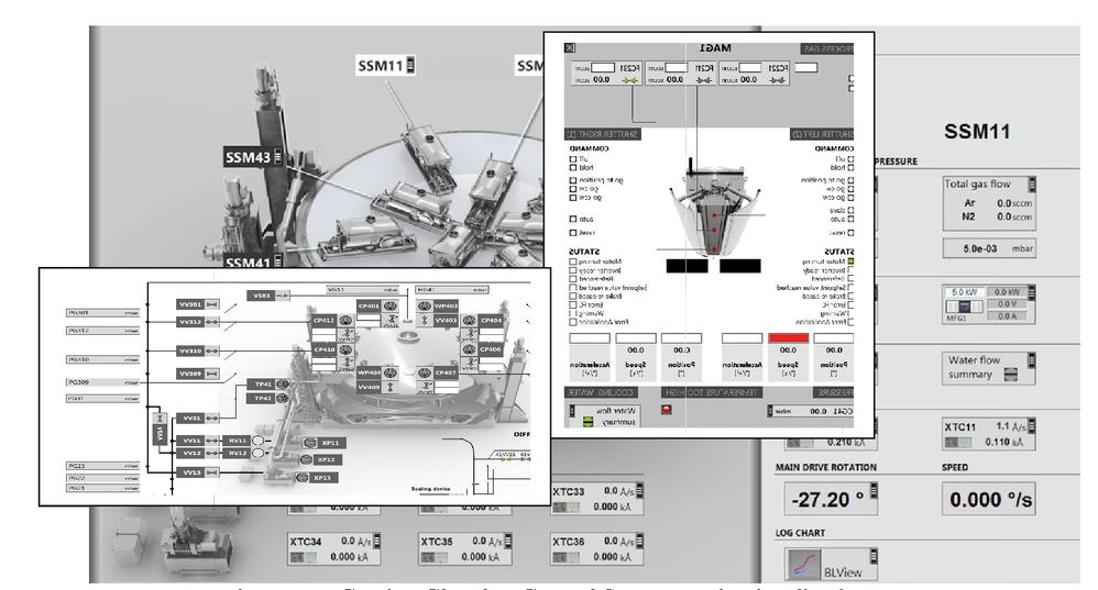 LSST coating plant status and progress