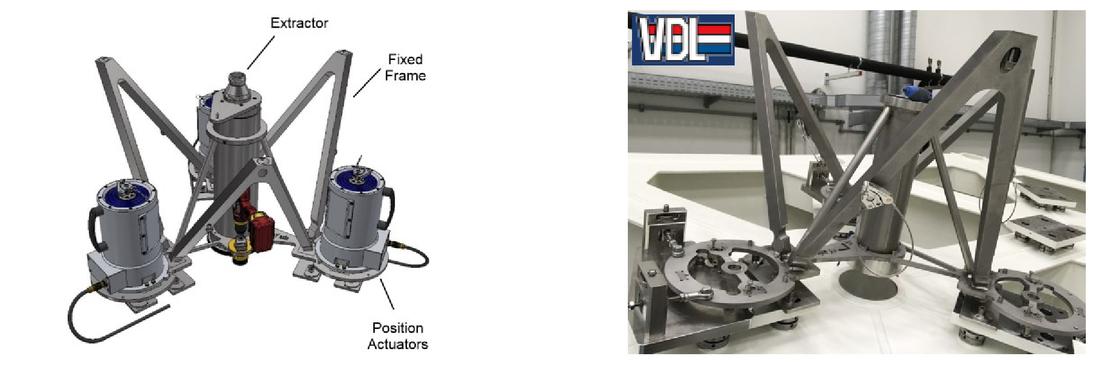 ELT optomechanics: construction status