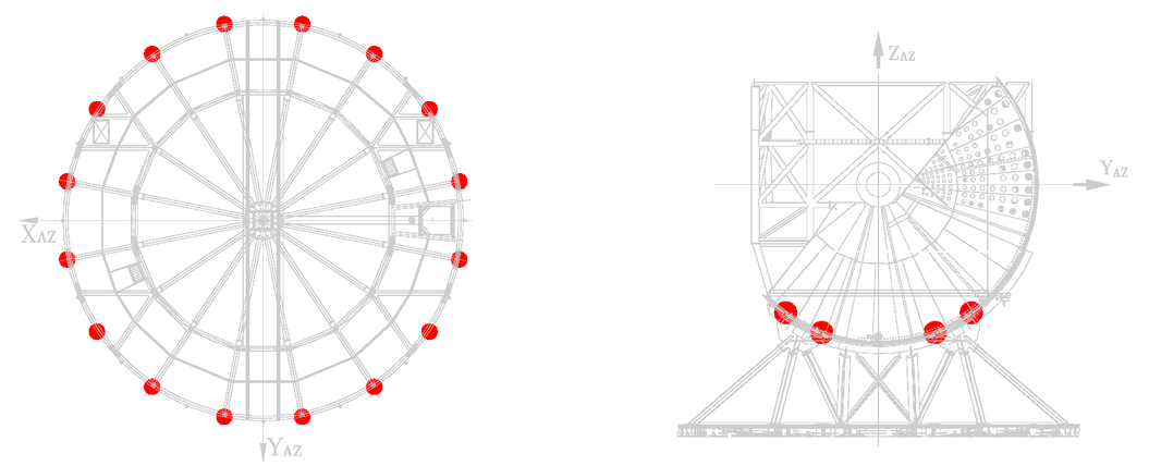ELT design status: the most powerful ground telescope