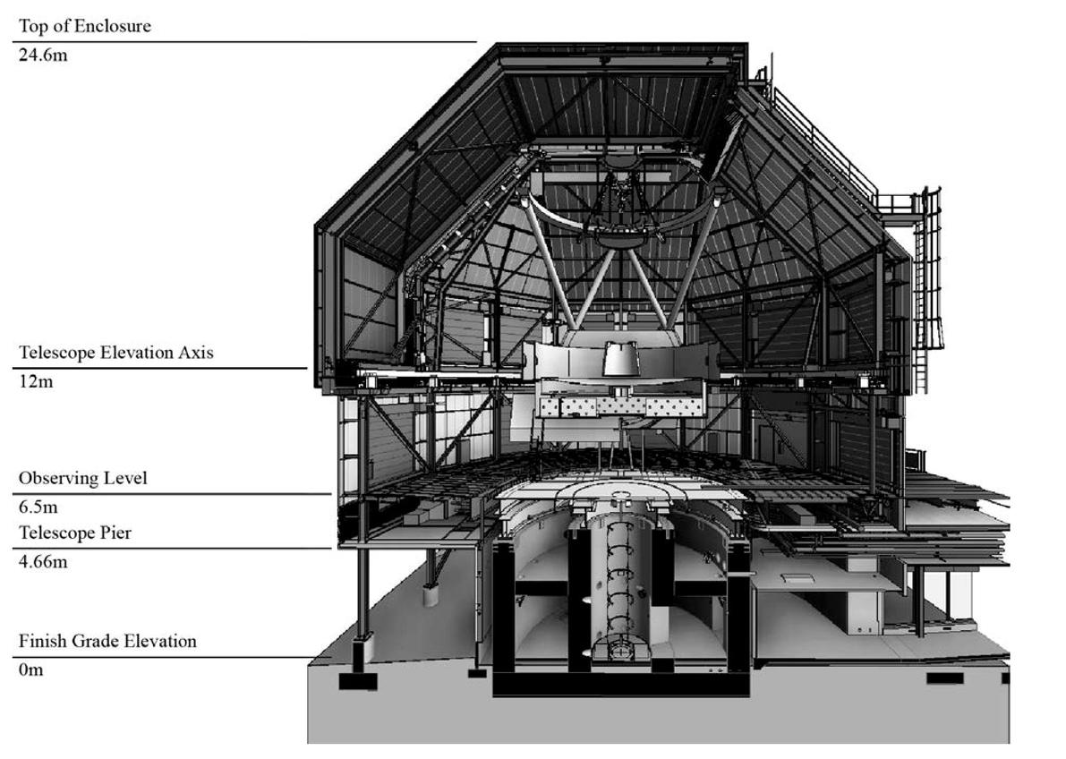 Telescopio San Pedro Mártir Observatory final design