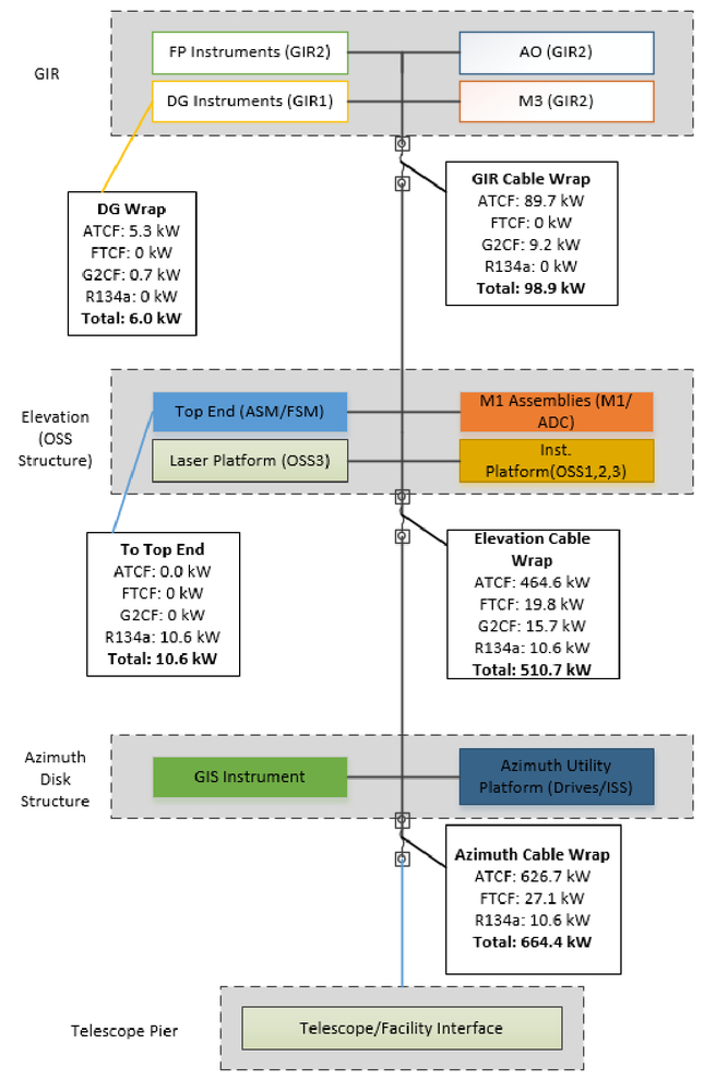 GMT refrigerant-based cooling system and design considerations
