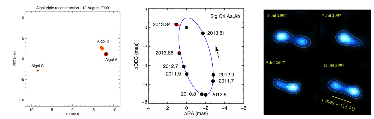 Recent technical and scientific highlights from the CHARA array