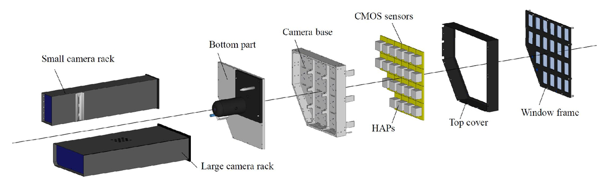 The Tomo-e Gozen wide field CMOS camera for the Kiso Schmidt telescope