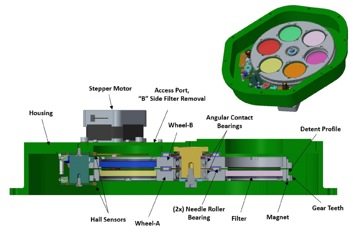 The Opto Mechanical Design Of Samos A Dmd Based Spectrograph For Timing Belt Pitch Diameter Section View Double Filter Wheel Each Can Accommodate Up To Six 50 Mm Filters And Is Driven By Stepper Motor Registered