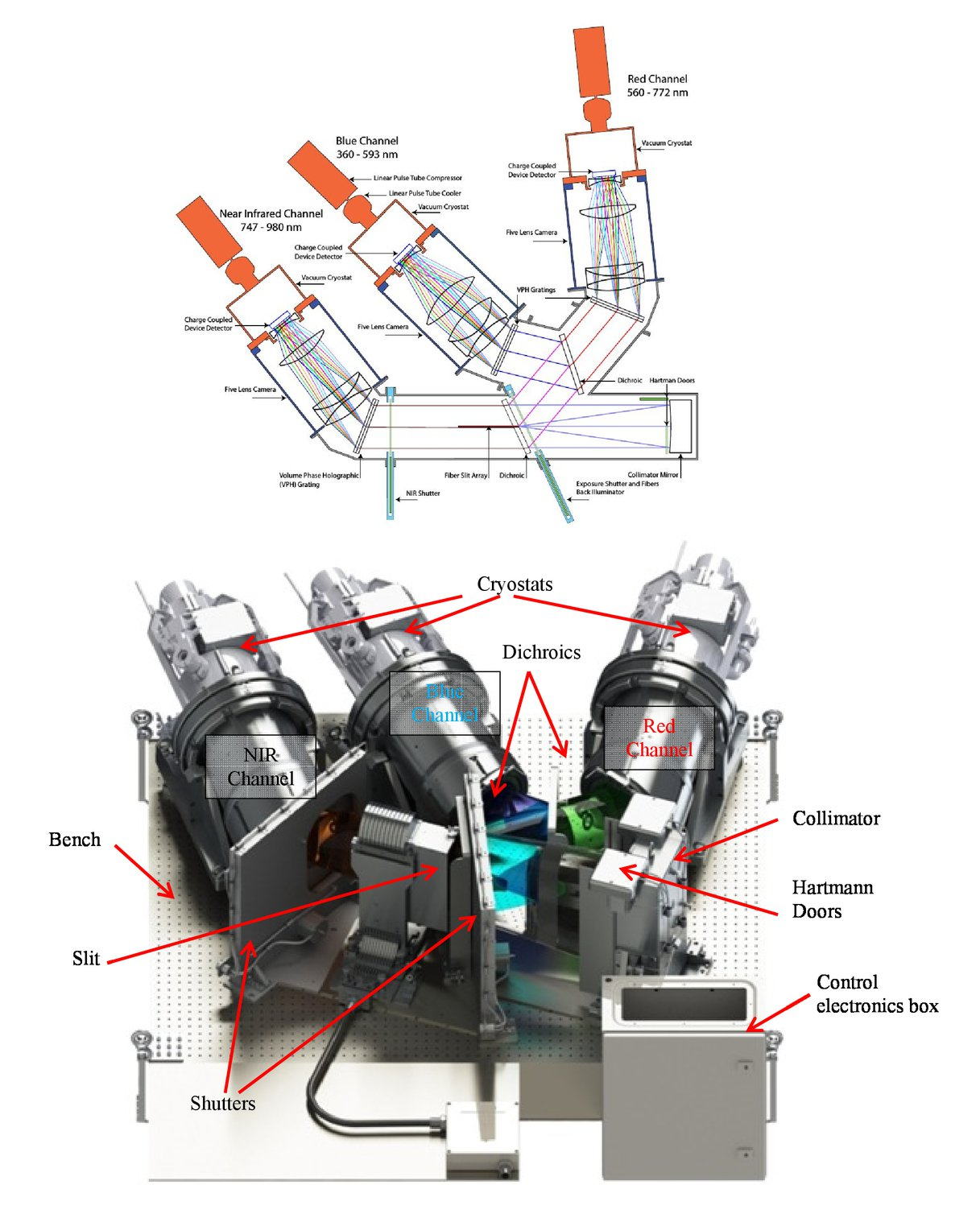 Integration And Testing Of The Desi Multi Object Spectrograph Aug Capacity To Draw Schematics Title Bar Youll Be 00076 Psisdg10702 107027k Page 3 1