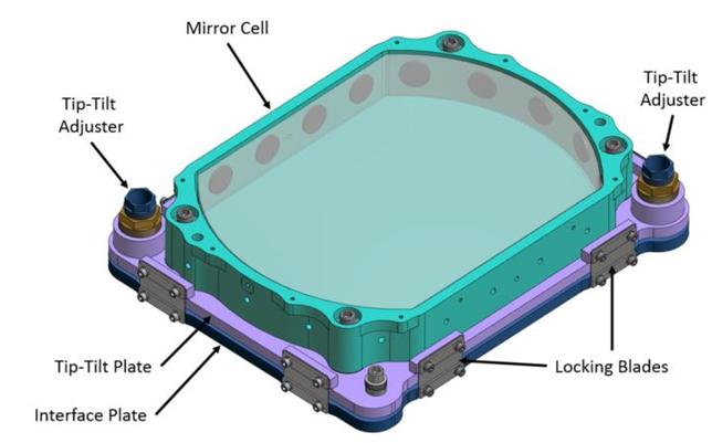 Design Of A Laser Guide Star Wavefront Sensor System For Nfiraos