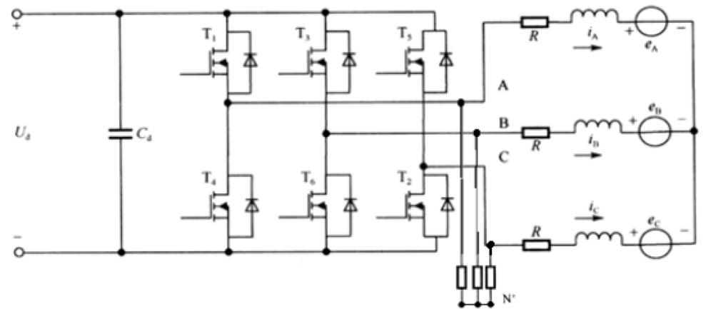 Position control of BLDC motors